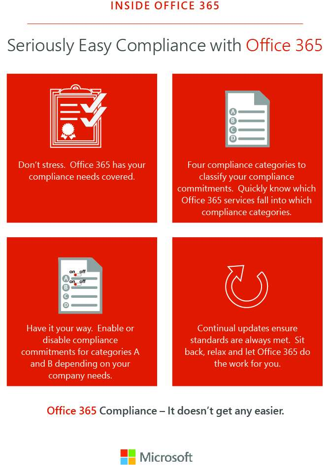 Infographic: Seriously Easy Compliance with Office 365